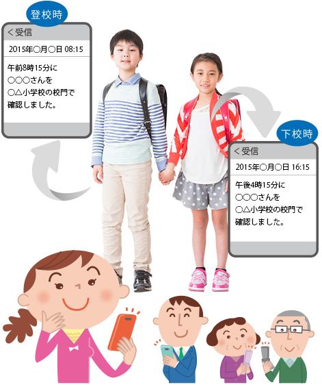 最新技術の導入で少人数の小学校でも導入頂けます。(2014年12月現在)